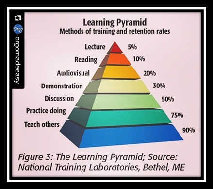 Learning Pyramid 2 with Border